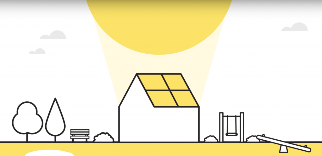 Welche Vorteile bringt eine Solaranlage?   EIGENSONNE